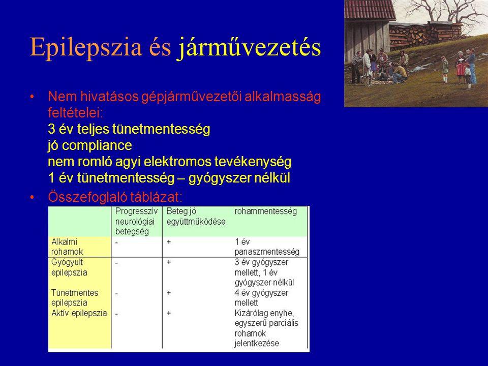 Epilepszia és járművezetés Nem hivatásos gépjárművezetői alkalmasság feltételei: 3 év teljes tünetmentesség jó compliance nem romló agyi elektromos te