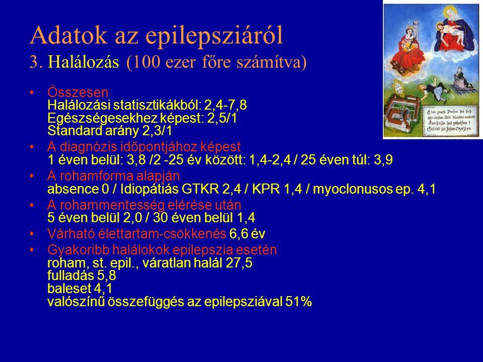 Adatok az epilepsziáról 4.Örökletes és szerzett faktorok (100 – 0%) B6 vitamin dependens ep.