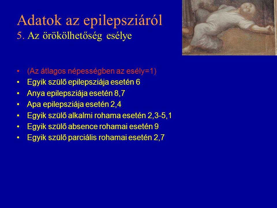 Adatok az epilepsziáról 5. Az örökölhetőség esélye (Az átlagos népességben az esély=1) Egyik szülő epilepsziája esetén 6 Anya epilepsziája esetén 8,7