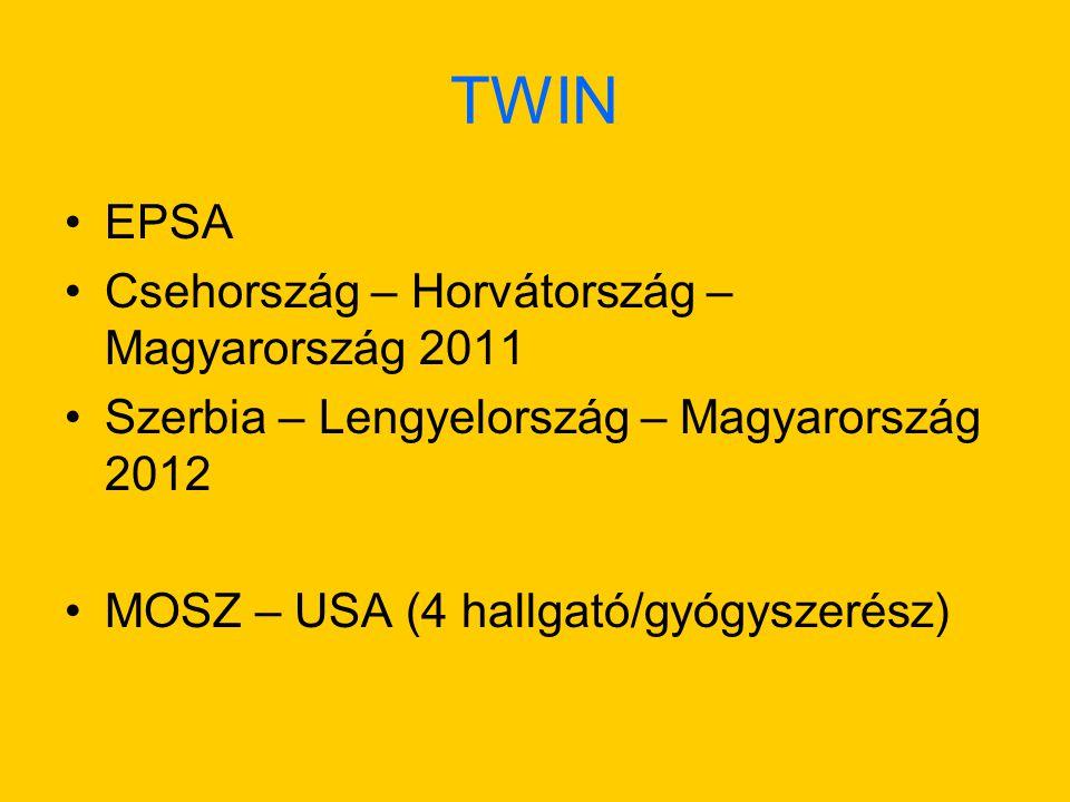 TWIN EPSA Csehország – Horvátország – Magyarország 2011 Szerbia – Lengyelország – Magyarország 2012 MOSZ – USA (4 hallgató/gyógyszerész)