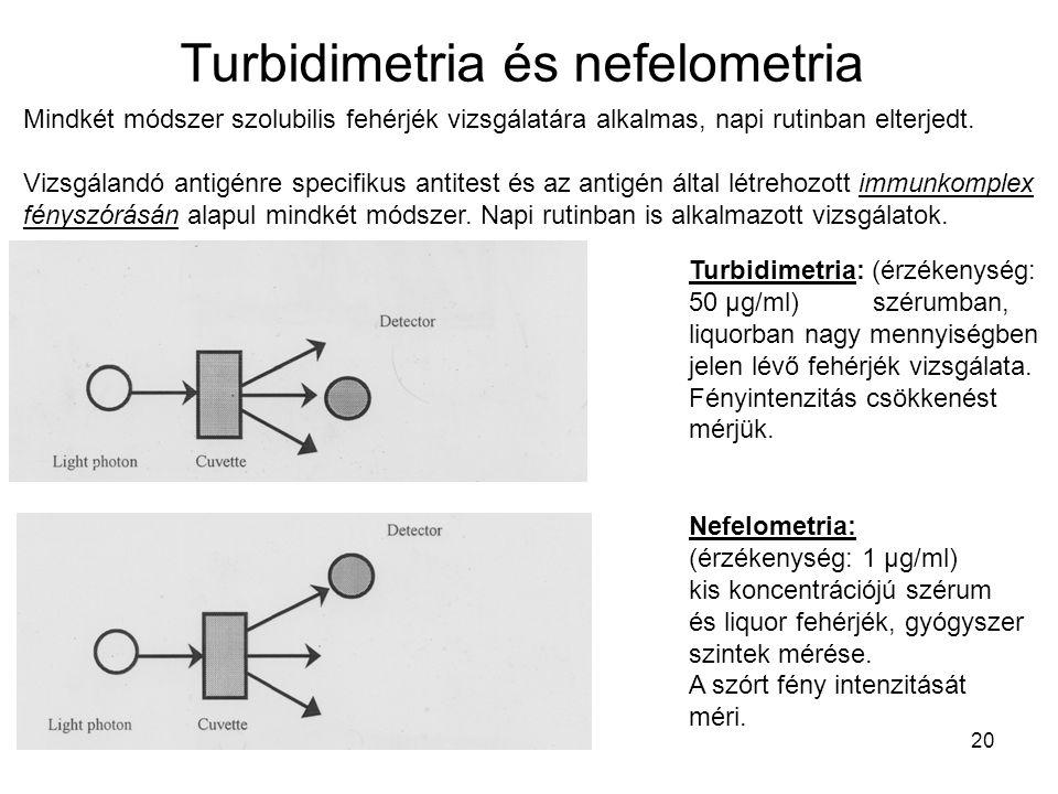 20 Turbidimetria és nefelometria Turbidimetria: (érzékenység: 50 µg/ml) szérumban, liquorban nagy mennyiségben jelen lévő fehérjék vizsgálata. Fényint
