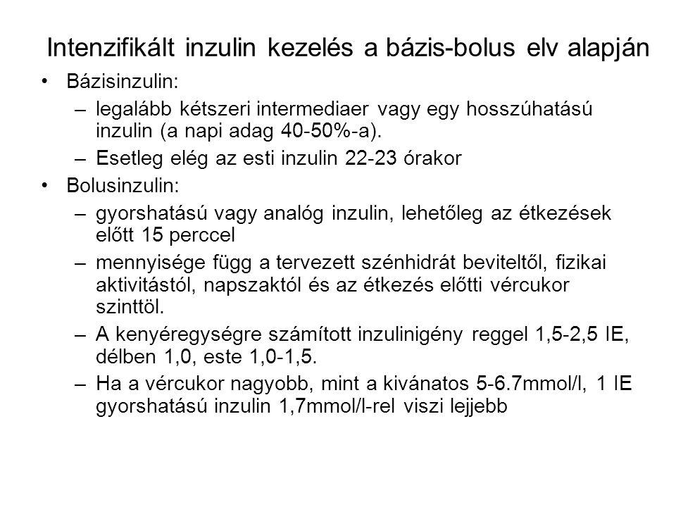 Intenzifikált inzulin kezelés a bázis-bolus elv alapján Bázisinzulin: –legalább kétszeri intermediaer vagy egy hosszúhatású inzulin (a napi adag 40-50
