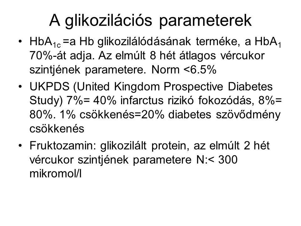 A glikozilációs parameterek HbA 1c =a Hb glikozilálódásának terméke, a HbA 1 70%-át adja. Az elmúlt 8 hét átlagos vércukor szintjének parametere. Norm