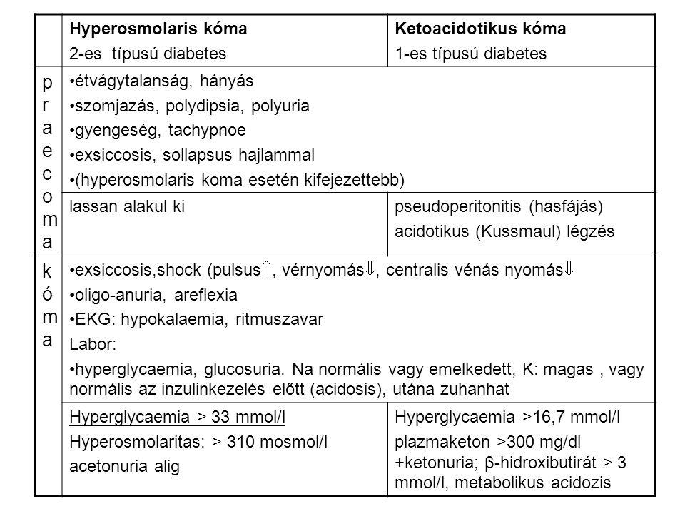 Hyperosmolaris kóma 2-es típusú diabetes Ketoacidotikus kóma 1-es típusú diabetes praecomapraecoma étvágytalanság, hányás szomjazás, polydipsia, polyu
