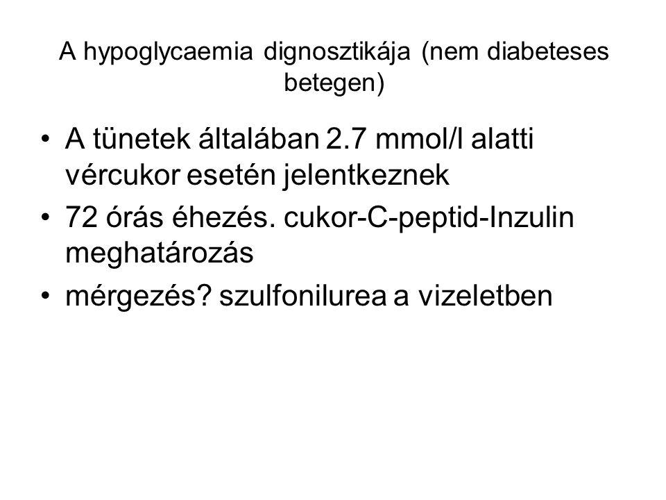 A hypoglycaemia dignosztikája (nem diabeteses betegen) A tünetek általában 2.7 mmol/l alatti vércukor esetén jelentkeznek 72 órás éhezés. cukor-C-pept