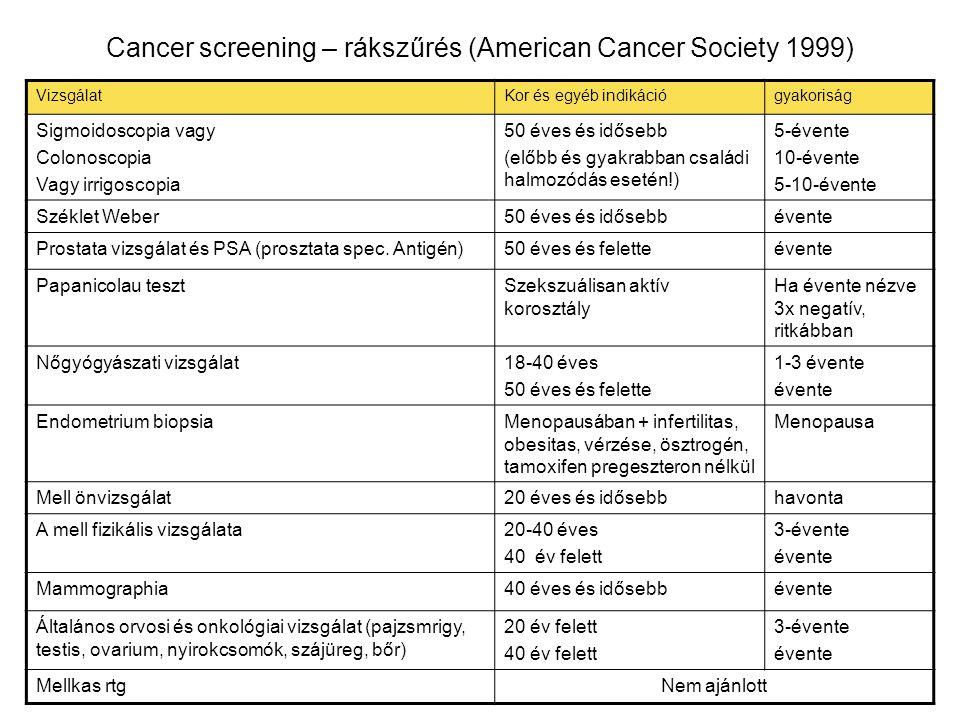 Cancer screening – rákszűrés (American Cancer Society 1999) VizsgálatKor és egyéb indikációgyakoriság Sigmoidoscopia vagy Colonoscopia Vagy irrigoscopia 50 éves és idősebb (előbb és gyakrabban családi halmozódás esetén!) 5-évente 10-évente 5-10-évente Széklet Weber50 éves és idősebbévente Prostata vizsgálat és PSA (prosztata spec.