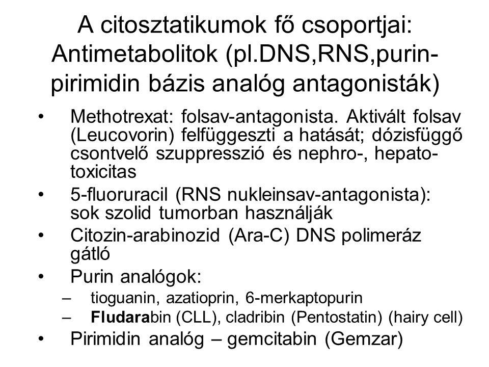 A citosztatikumok fő csoportjai: Antimetabolitok (pl.DNS,RNS,purin- pirimidin bázis analóg antagonisták) Methotrexat: folsav-antagonista. Aktivált fol
