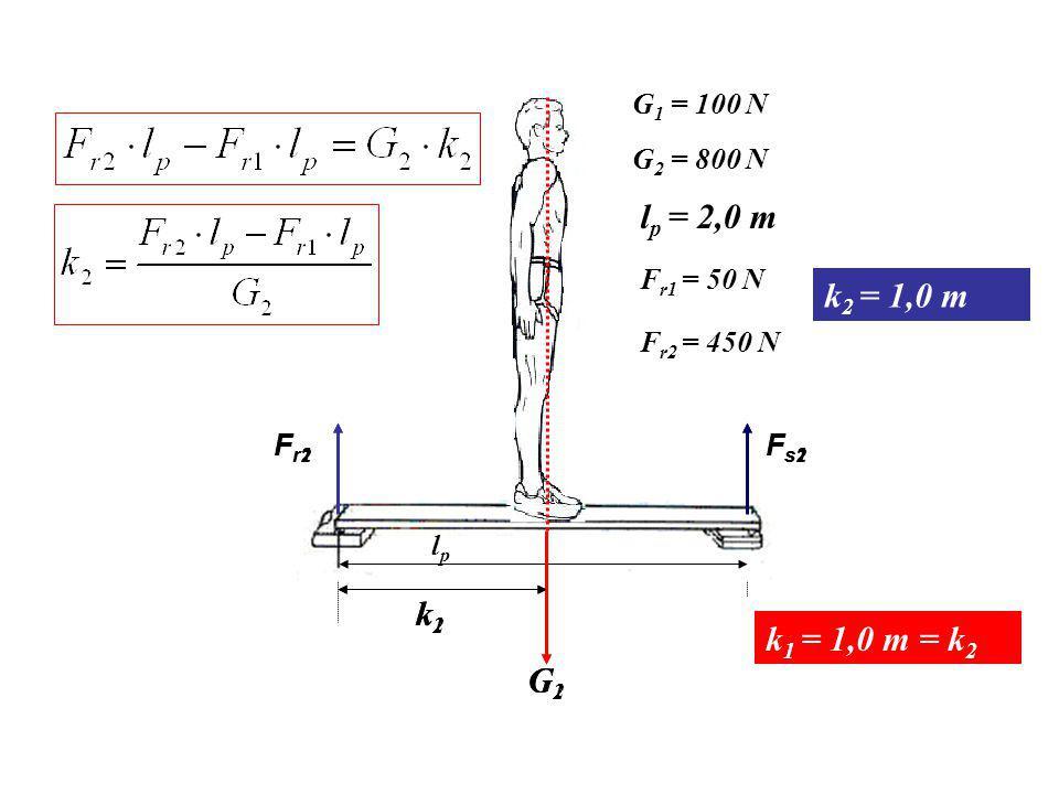 lplp F r1 F s1 k1k1 G1G1 lplp F r2 F s2 k2k2 G2G2 G 1 = 100 N l p = 2,0 m F r1 = 50 N G 2 = 800 N F r2 = 450 N k 2 = 1,0 m k 1 = 1,0 m = k 2
