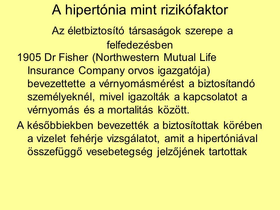 A hipertónia mint rizikófaktor Az életbiztosító társaságok szerepe a felfedezésben 1905 Dr Fisher (Northwestern Mutual Life Insurance Company orvos igazgatója) bevezettette a vérnyomásmérést a biztosítandó személyeknél, mivel igazolták a kapcsolatot a vérnyomás és a mortalitás között.