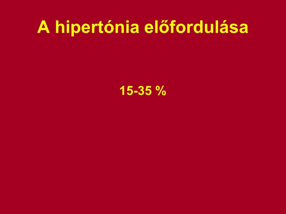 A hipertónia előfordulása 15-35 %