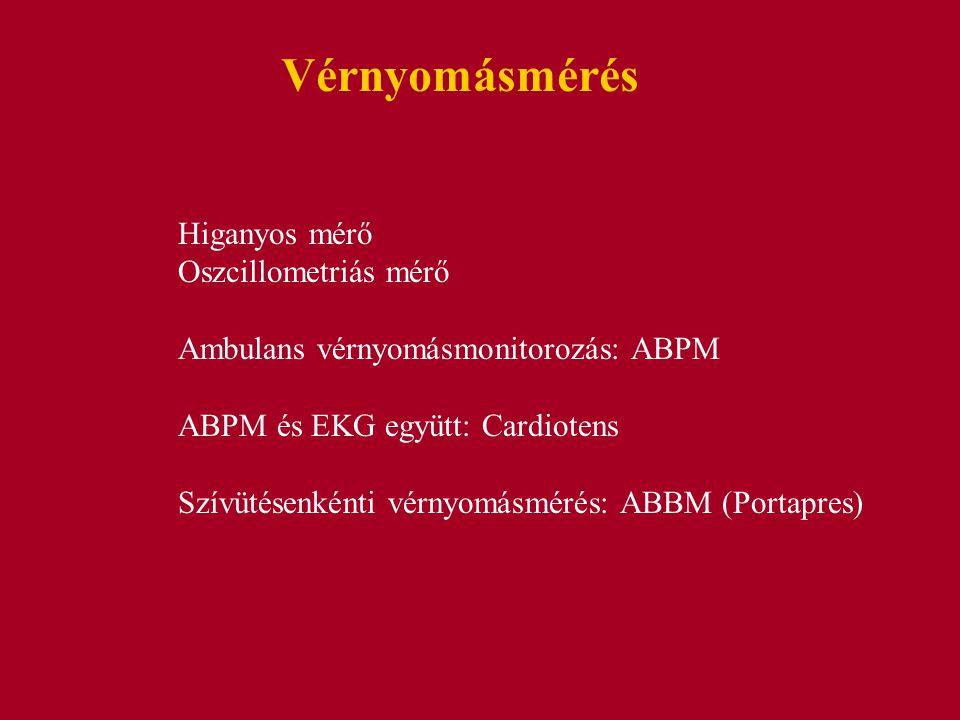 Vérnyomásmérés Higanyos mérő Oszcillometriás mérő Ambulans vérnyomásmonitorozás: ABPM ABPM és EKG együtt: Cardiotens Szívütésenkénti vérnyomásmérés: ABBM (Portapres)