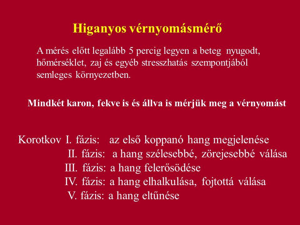 Korotkov I.fázis: az első koppanó hang megjelenése II.