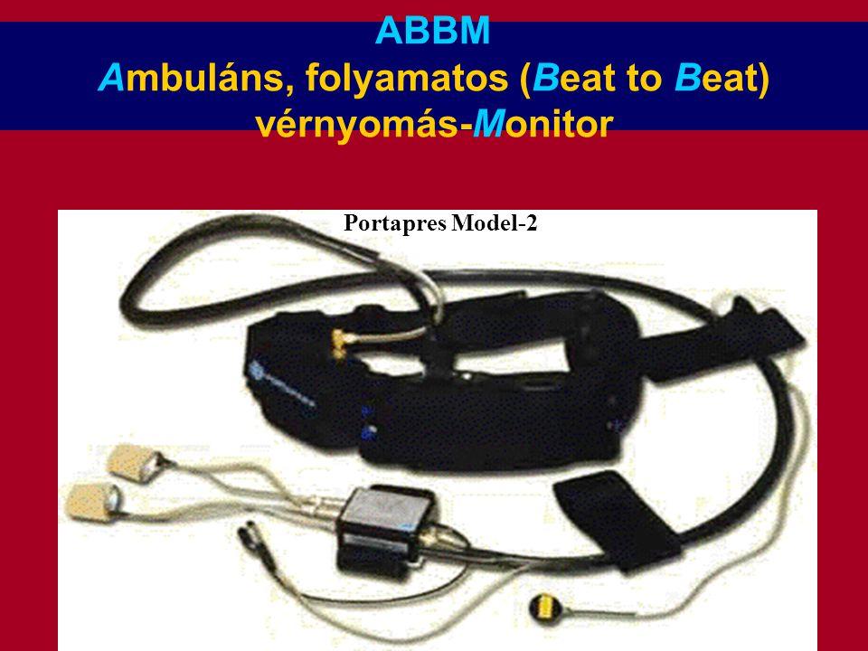 ABBM Ambuláns, folyamatos (Beat to Beat) vérnyomás-Monitor Portapres Model-2