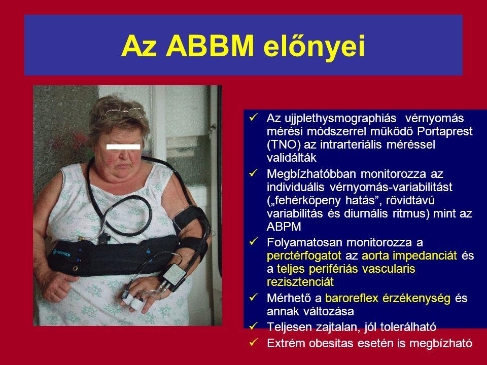 """Az ABBM előnyei Az ujjplethysmographiás vérnyomás mérési módszerrel működő Portaprest (TNO) az intrarteriális méréssel validálták Megbízhatóbban monitorozza az individuális vérnyomás-variabilitást (""""fehérköpeny hatás , rövidtávú variabilitás és diurnális ritmus) mint az ABPM Folyamatosan monitorozza a perctérfogatot az aorta impedanciát és a teljes perifériás vascularis rezisztenciát Mérhető a baroreflex érzékenység és annak változása Teljesen zajtalan, jól tolerálható Extrém obesitas esetén is megbízható"""