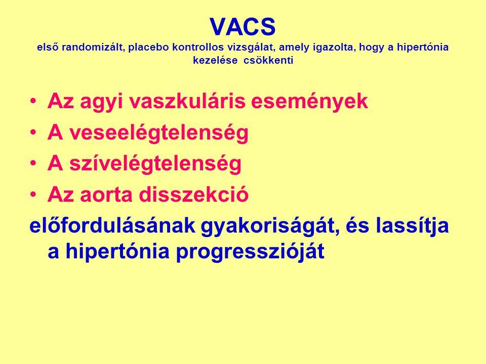 VACS első randomizált, placebo kontrollos vizsgálat, amely igazolta, hogy a hipertónia kezelése csökkenti Az agyi vaszkuláris események A veseelégtelenség A szívelégtelenség Az aorta disszekció előfordulásának gyakoriságát, és lassítja a hipertónia progresszióját