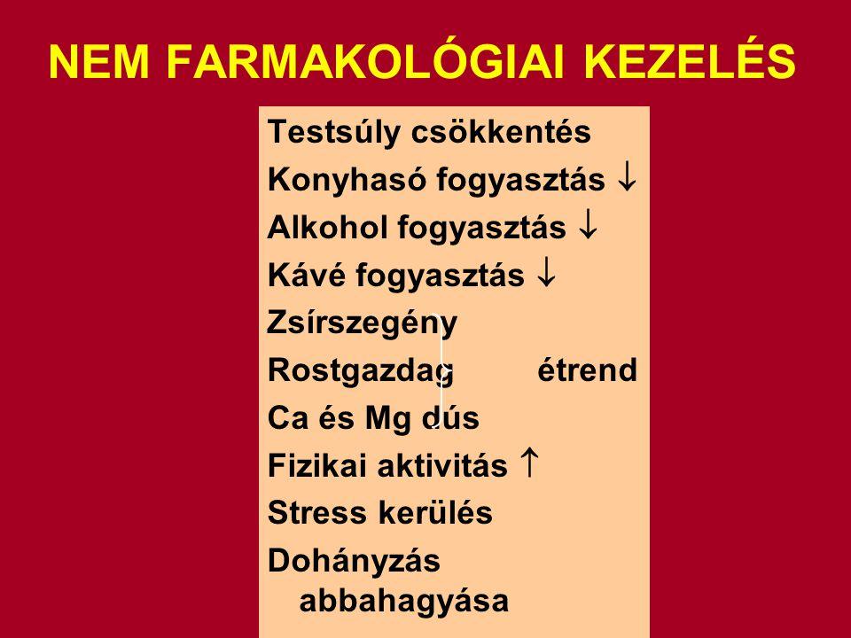 NEM FARMAKOLÓGIAI KEZELÉS Testsúly csökkentés Konyhasó fogyasztás  Alkohol fogyasztás  Kávé fogyasztás  Zsírszegény Rostgazdag étrend Ca és Mg dús Fizikai aktivitás  Stress kerülés Dohányzás abbahagyása