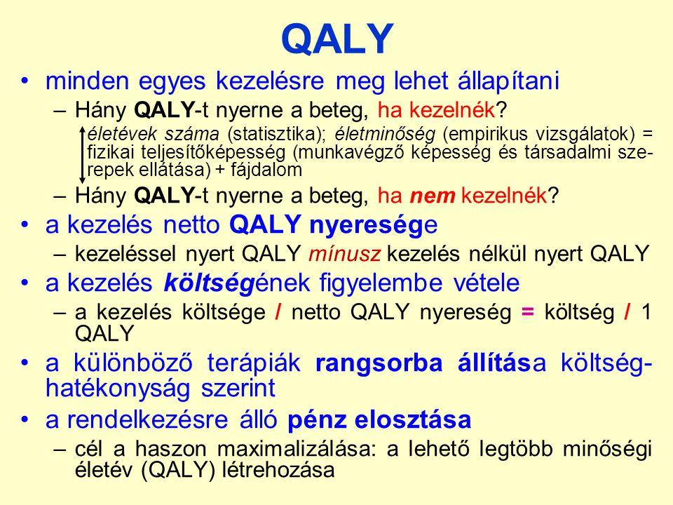 QALY minden egyes kezelésre meg lehet állapítani –Hány QALY-t nyerne a beteg, ha kezelnék? életévek száma (statisztika); életminőség (empirikus vizsgá