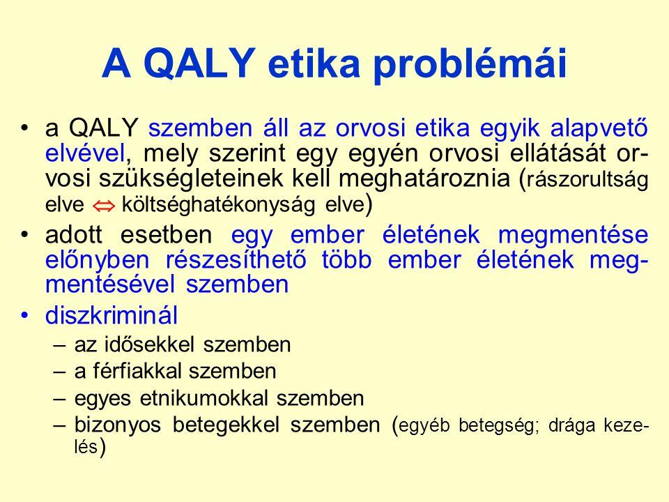 A QALY etika problémái a QALY szemben áll az orvosi etika egyik alapvető elvével, mely szerint egy egyén orvosi ellátását or- vosi szükségleteinek kel