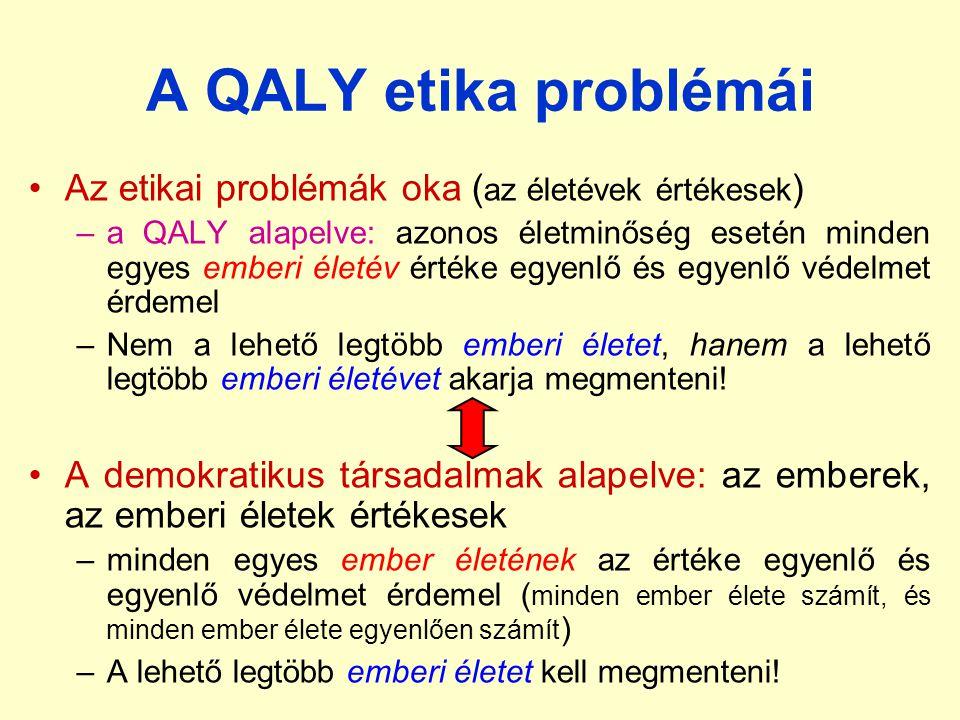 A QALY etika problémái Az etikai problémák oka ( az életévek értékesek ) –a QALY alapelve: azonos életminőség esetén minden egyes emberi életév értéke egyenlő és egyenlő védelmet érdemel –Nem a lehető legtöbb emberi életet, hanem a lehető legtöbb emberi életévet akarja megmenteni.