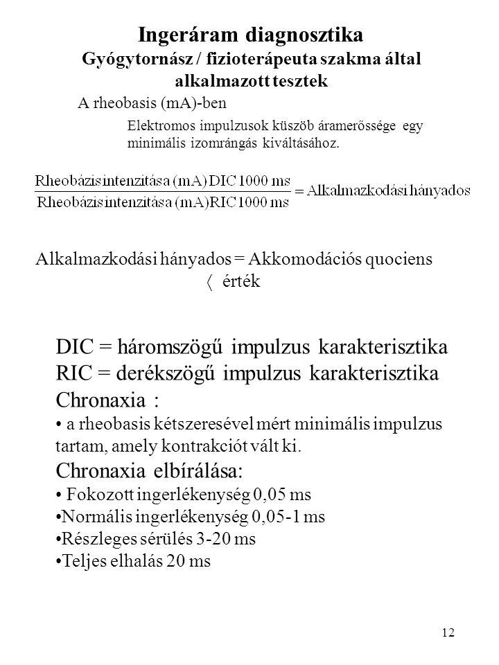 12 Ingeráram diagnosztika Gyógytornász / fizioterápeuta szakma által alkalmazott tesztek A rheobasis (mA)-ben Elektromos impulzusok küszöb áramerősség