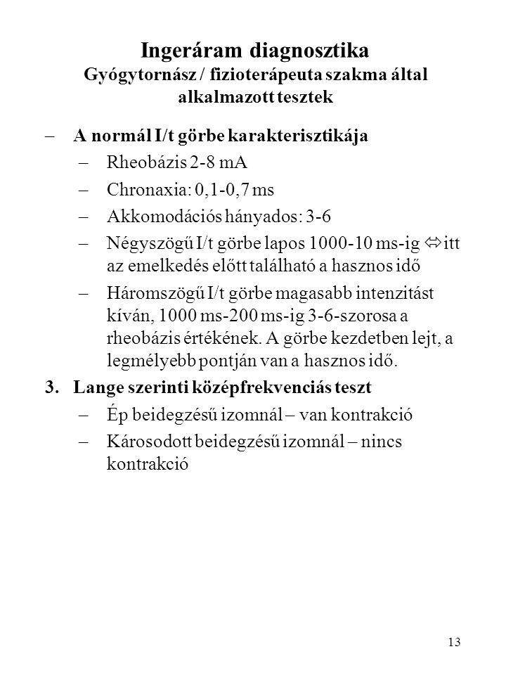 13 Ingeráram diagnosztika Gyógytornász / fizioterápeuta szakma által alkalmazott tesztek –A normál I/t görbe karakterisztikája –Rheobázis 2-8 mA –Chro