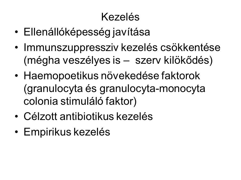 Kezelés Ellenállóképesség javítása Immunszuppressziv kezelés csökkentése (mégha veszélyes is – szerv kilökődés) Haemopoetikus növekedése faktorok (gra