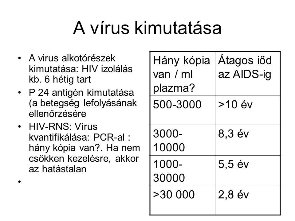 A vírus kimutatása A virus alkotórészek kimutatása: HIV izolálás kb. 6 hétig tart P 24 antigén kimutatása (a betegség lefolyásának ellenőrzésére HIV-R