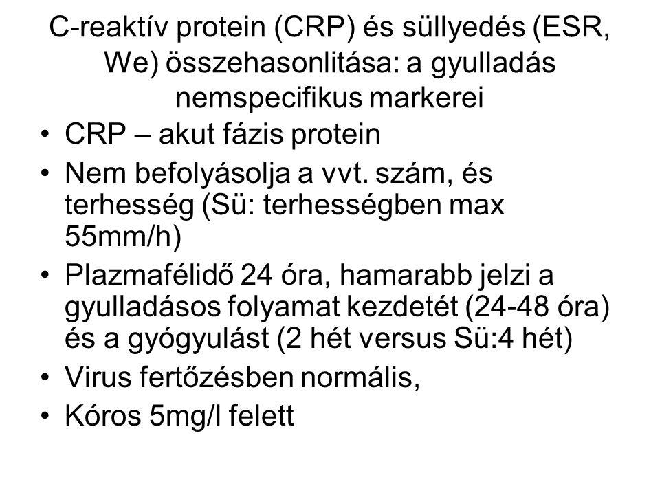 C-reaktív protein (CRP) és süllyedés (ESR, We) összehasonlitása: a gyulladás nemspecifikus markerei CRP – akut fázis protein Nem befolyásolja a vvt. s