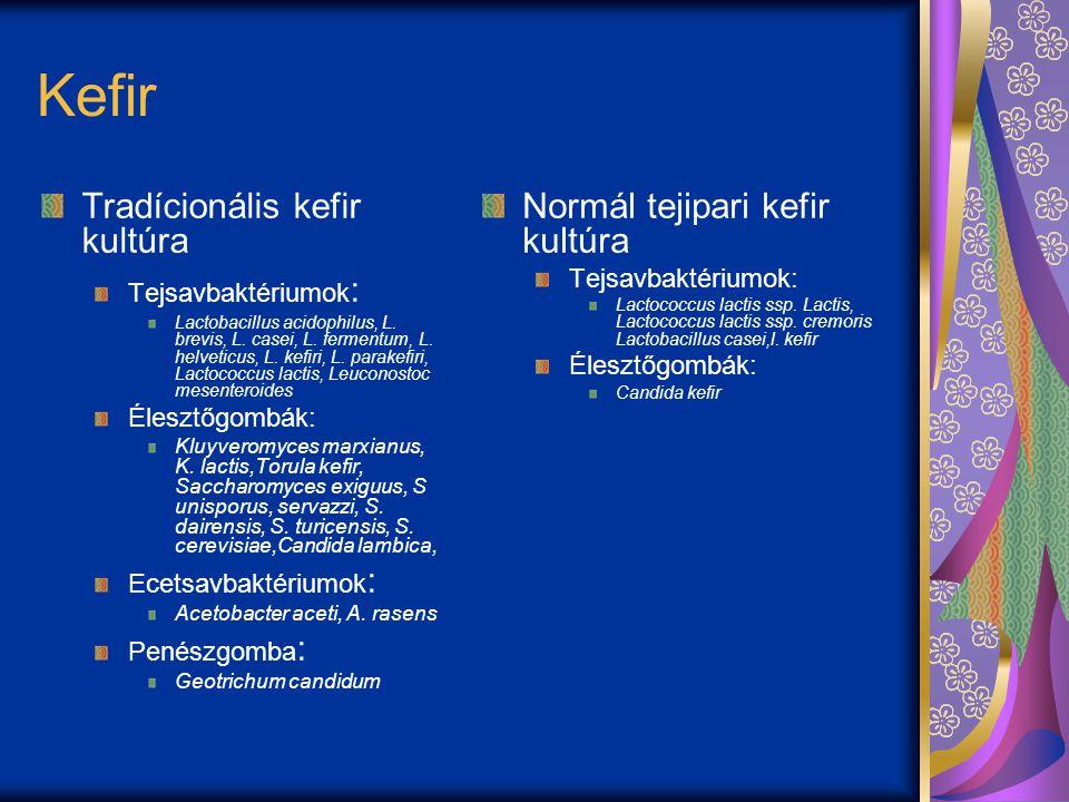 Kefir Tradícionális kefir kultúra Tejsavbaktériumok : Lactobacillus acidophilus, L. brevis, L. casei, L. fermentum, L. helveticus, L. kefiri, L. parak