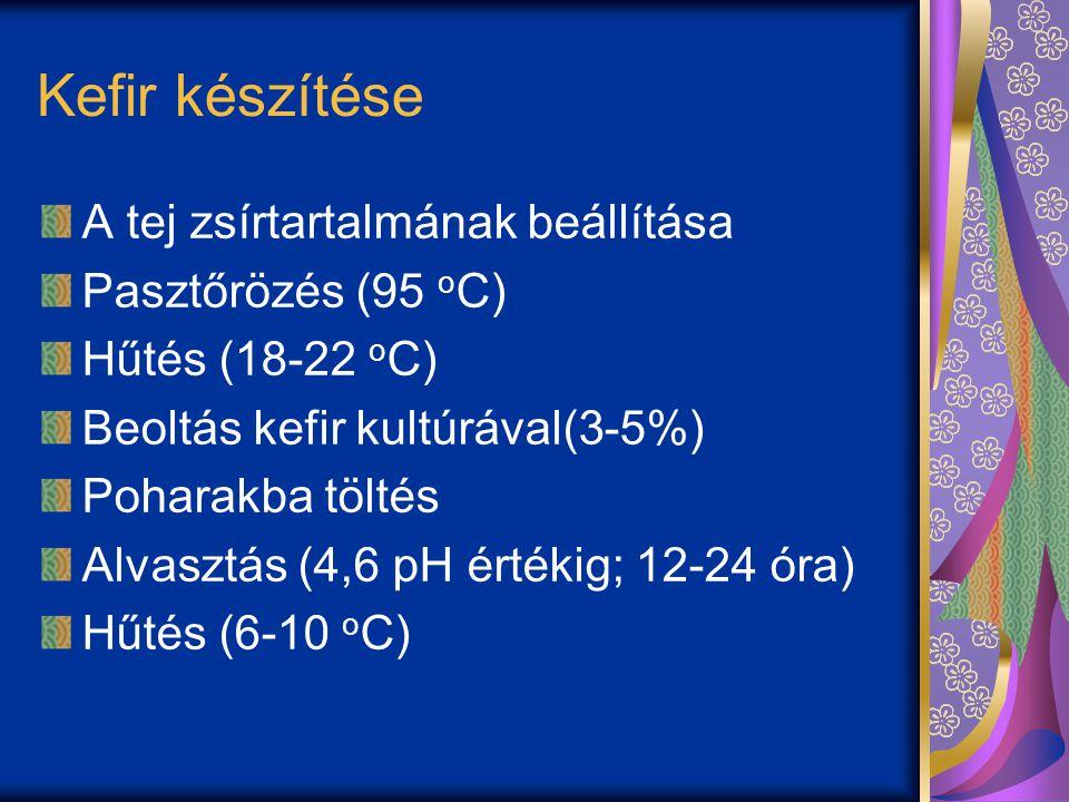 Kefir készítése A tej zsírtartalmának beállítása Pasztőrözés (95 o C) Hűtés (18-22 o C) Beoltás kefir kultúrával(3-5%) Poharakba töltés Alvasztás (4,6