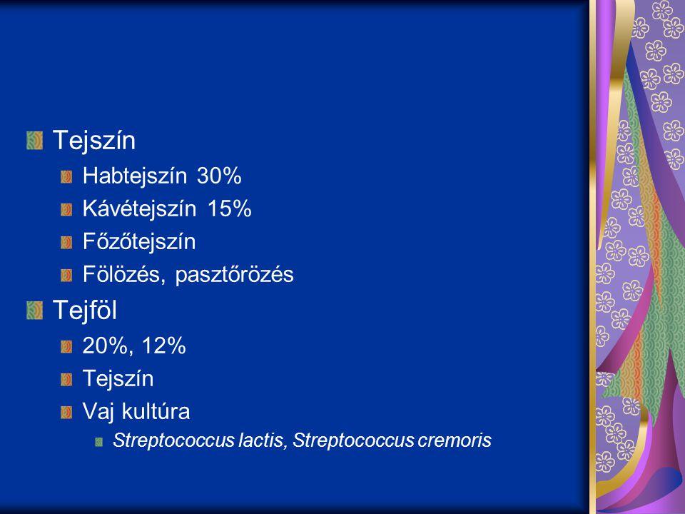 Tejszín Habtejszín 30% Kávétejszín 15% Főzőtejszín Fölözés, pasztőrözés Tejföl 20%, 12% Tejszín Vaj kultúra Streptococcus lactis, Streptococcus cremor