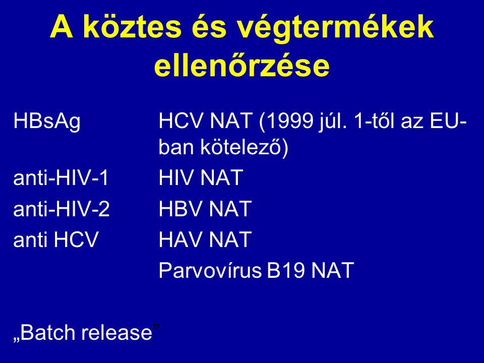 A köztes és végtermékek ellenőrzése HBsAgHCV NAT (1999 júl. 1-től az EU- ban kötelező) anti-HIV-1HIV NAT anti-HIV-2HBV NAT anti HCVHAV NAT Parvovírus