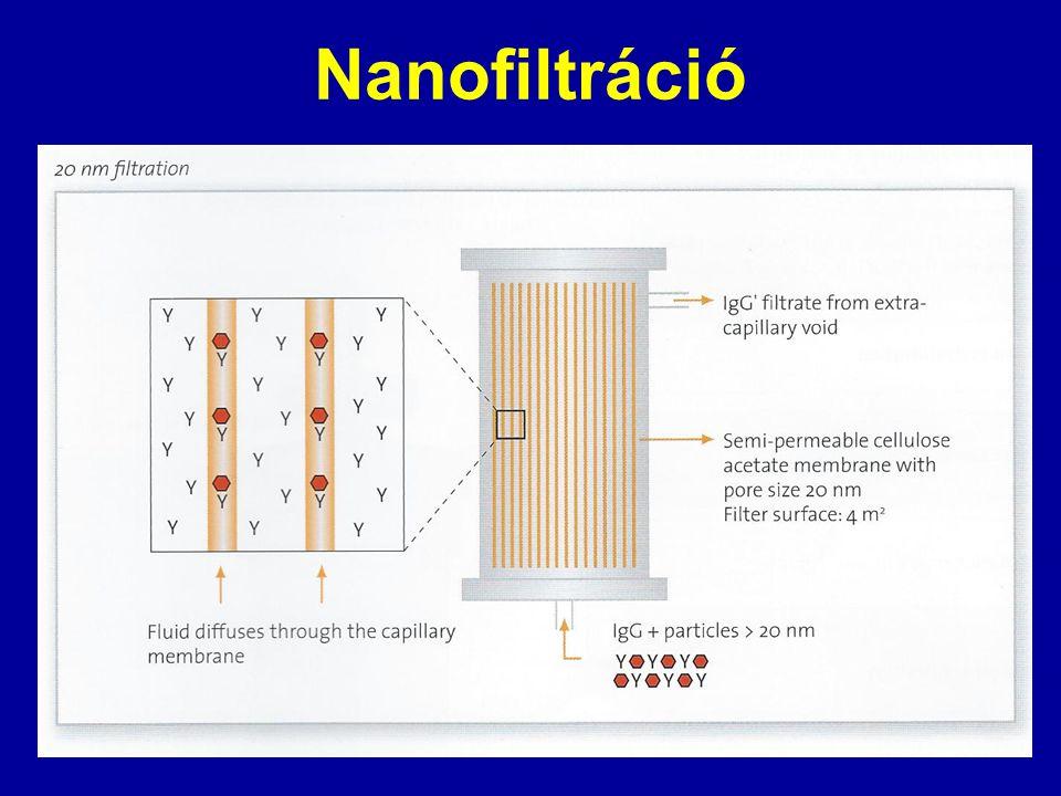 Nanofiltráció