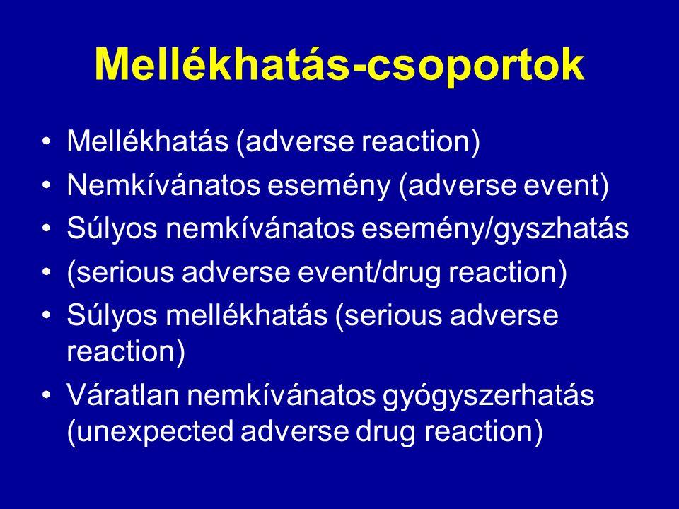 Mellékhatás-csoportok Mellékhatás (adverse reaction) Nemkívánatos esemény (adverse event) Súlyos nemkívánatos esemény/gyszhatás (serious adverse event