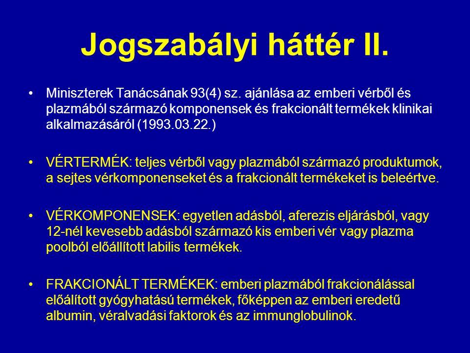 Jogszabályi háttér II. Miniszterek Tanácsának 93(4) sz. ajánlása az emberi vérből és plazmából származó komponensek és frakcionált termékek klinikai a