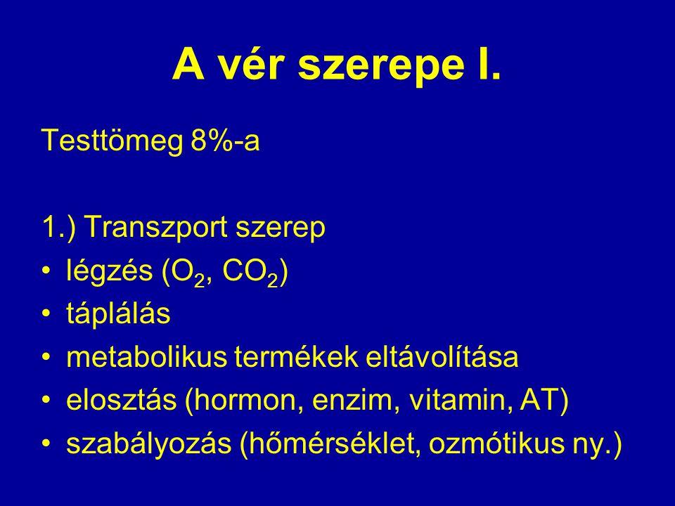 A vér szerepe I. Testtömeg 8%-a 1.) Transzport szerep légzés (O 2, CO 2 ) táplálás metabolikus termékek eltávolítása elosztás (hormon, enzim, vitamin,