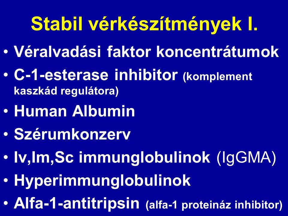 Stabil vérkészítmények I. Véralvadási faktor koncentrátumok C-1-esterase inhibitor (komplement kaszkád regulátora) Human Albumin Szérumkonzerv Iv,Im,S