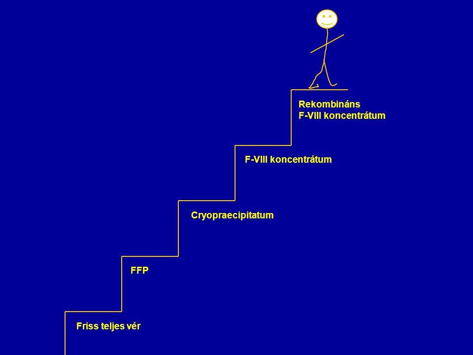 Friss teljes vér FFP Cryopraecipitatum F-VIII koncentrátum Rekombináns F-VIII koncentrátum