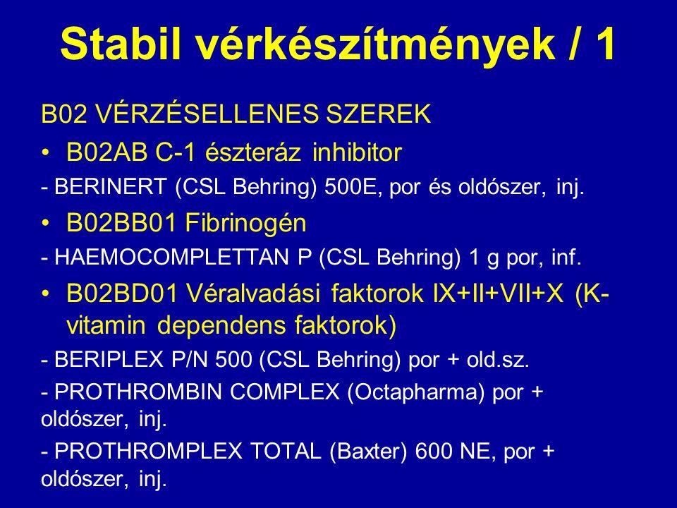 Stabil vérkészítmények / 1 B02 VÉRZÉSELLENES SZEREK B02AB C-1 észteráz inhibitor - BERINERT (CSL Behring) 500E, por és oldószer, inj. B02BB01 Fibrinog