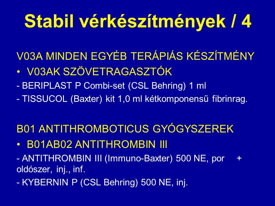 Stabil vérkészítmények / 4 V03A MINDEN EGYÉB TERÁPIÁS KÉSZÍTMÉNY V03AK SZÖVETRAGASZTÓK - BERIPLAST P Combi-set (CSL Behring) 1 ml - TISSUCOL (Baxter)