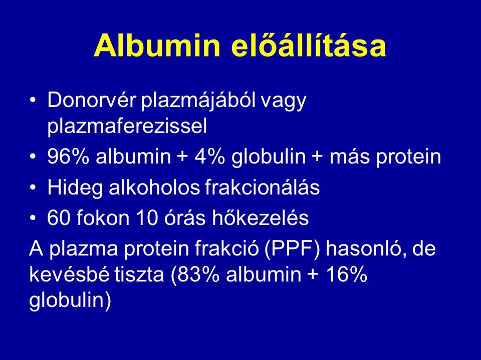 Albumin előállítása Donorvér plazmájából vagy plazmaferezissel 96% albumin + 4% globulin + más protein Hideg alkoholos frakcionálás 60 fokon 10 órás h