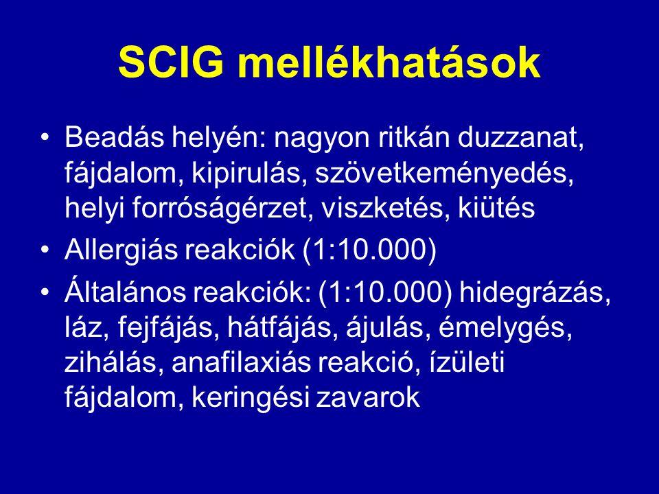 SCIG mellékhatások Beadás helyén: nagyon ritkán duzzanat, fájdalom, kipirulás, szövetkeményedés, helyi forróságérzet, viszketés, kiütés Allergiás reak