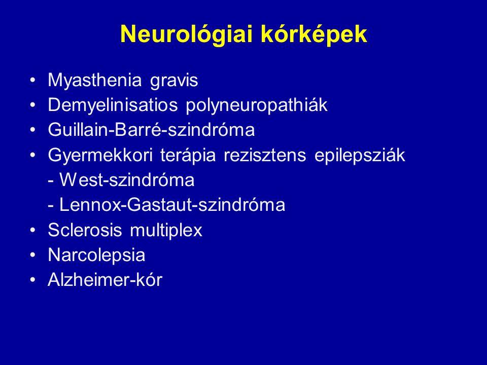Neurológiai kórképek Myasthenia gravis Demyelinisatios polyneuropathiák Guillain-Barré-szindróma Gyermekkori terápia rezisztens epilepsziák - West-szi