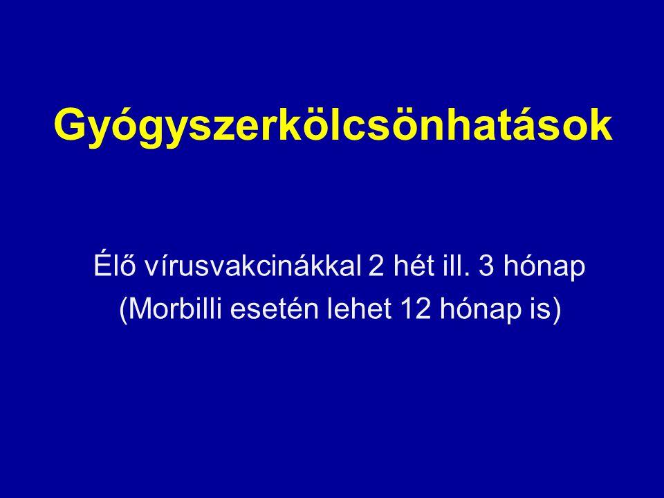 Gyógyszerkölcsönhatások Élő vírusvakcinákkal 2 hét ill. 3 hónap (Morbilli esetén lehet 12 hónap is)