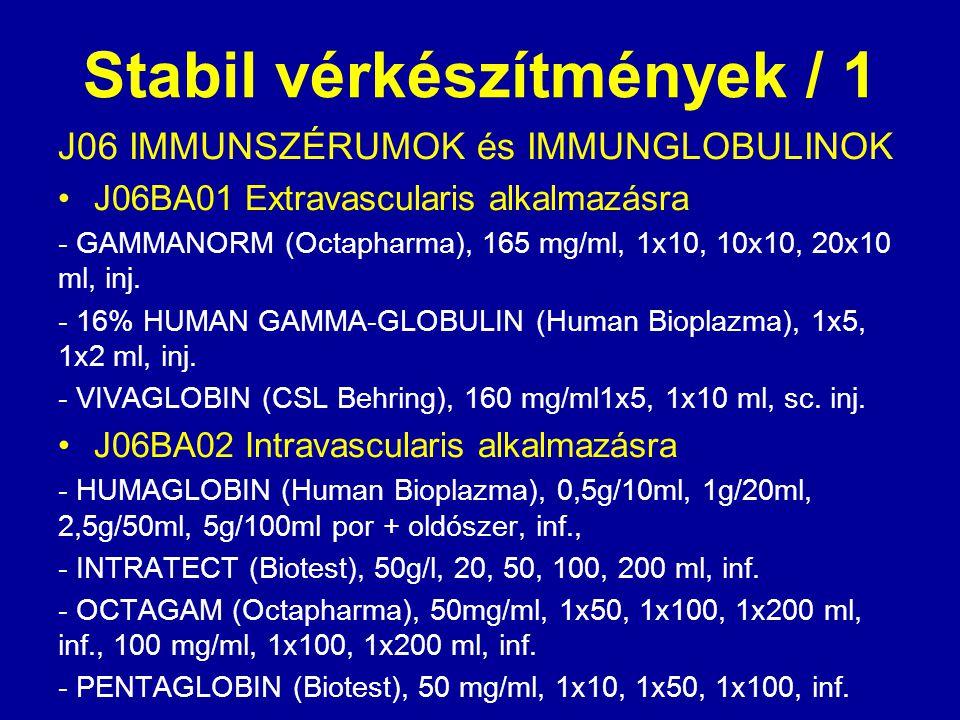 Stabil vérkészítmények / 1 J06 IMMUNSZÉRUMOK és IMMUNGLOBULINOK J06BA01 Extravascularis alkalmazásra - GAMMANORM (Octapharma), 165 mg/ml, 1x10, 10x10,