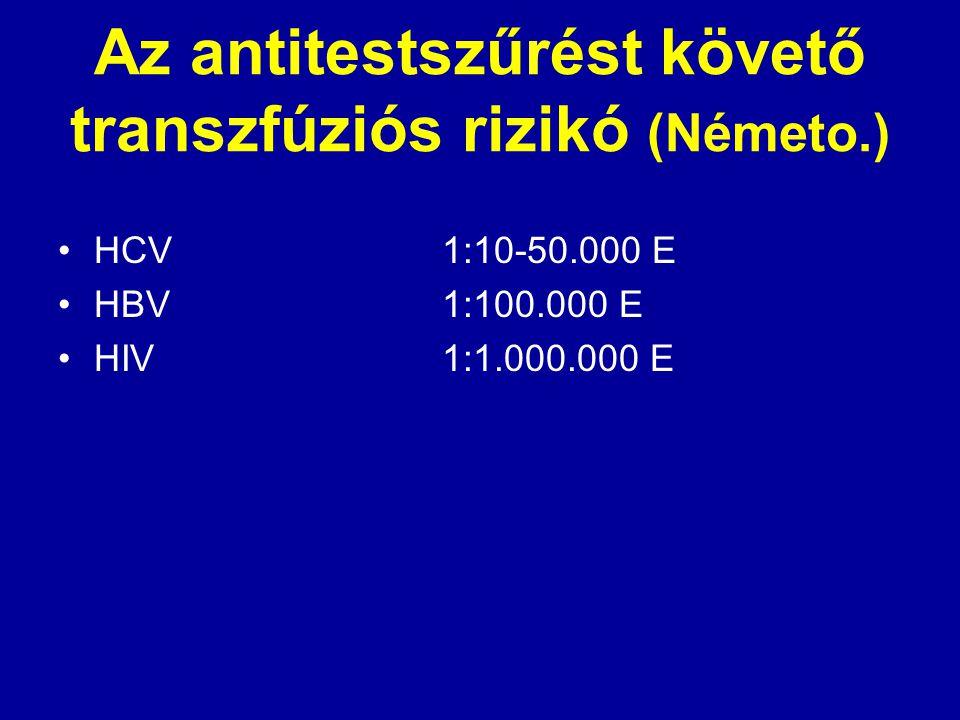 Az antitestszűrést követő transzfúziós rizikó (Németo.) HCV1:10-50.000 E HBV1:100.000 E HIV1:1.000.000 E