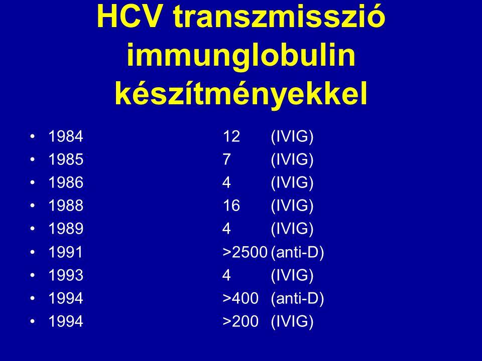 HCV transzmisszió immunglobulin készítményekkel 198412(IVIG) 19857(IVIG) 19864(IVIG) 198816(IVIG) 19894(IVIG) 1991>2500(anti-D) 19934(IVIG) 1994>400(a
