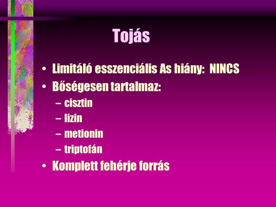 Tojás Limitáló esszenciális As hiány: NINCS Bőségesen tartalmaz: –cisztin –lizin –metionin –triptofán Komplett fehérje forrás