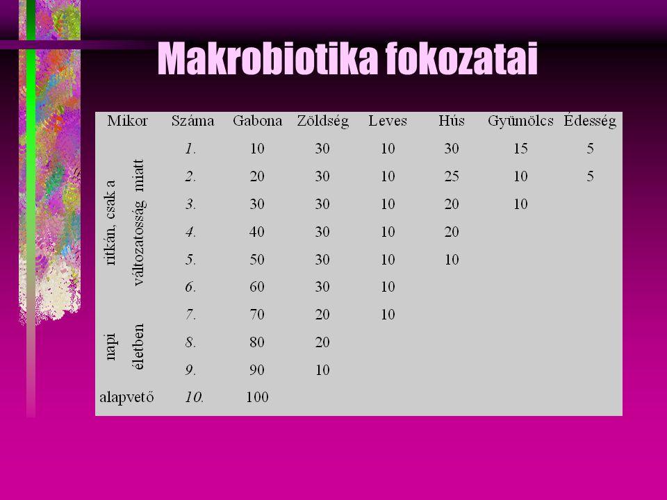Makrobiotika fokozatai