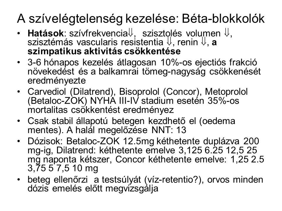 A szívelégtelenség kezelése: Béta-blokkolók Hatások: szívfrekvencia , szisztolés volumen , szisztémás vascularis resistentia , renin , a szimpatik